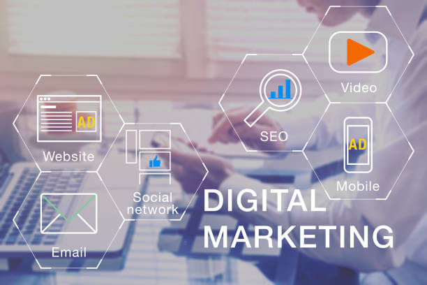Digital Marketing Services in Bangalore